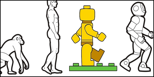 LUDO SAPIENS PEOPLE = LSP = LEGO® SERIOUS PLAY®